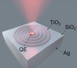 ACS Photonics bullseye